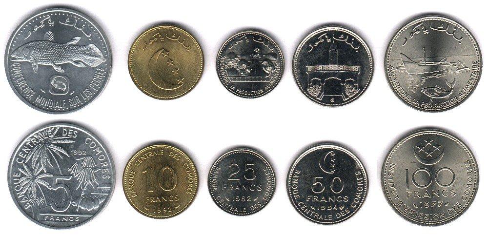 La France menace de dévaluer le franc comorien et le ramener au même niveau que le franc CFA